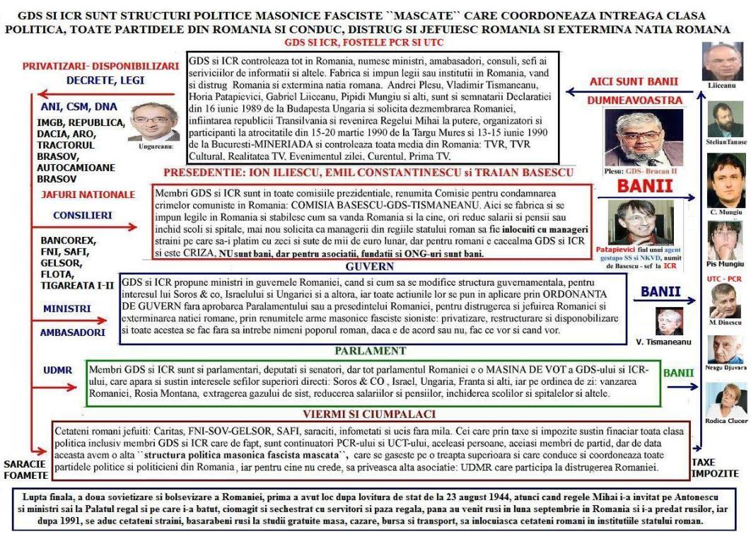 https://raportatacarearomanieideonu.files.wordpress.com/2012/10/schema-masonica-buna-nou-as1.jpg